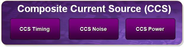 Composite Current Source (CCS) Model