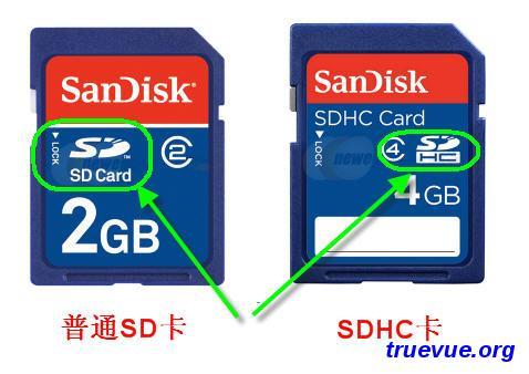 SD卡与SDHC卡的区别