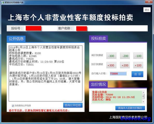 2014年上海车牌拍卖成功